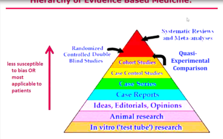 Current and Controversial Breastfeeding Research, 3L CERPs